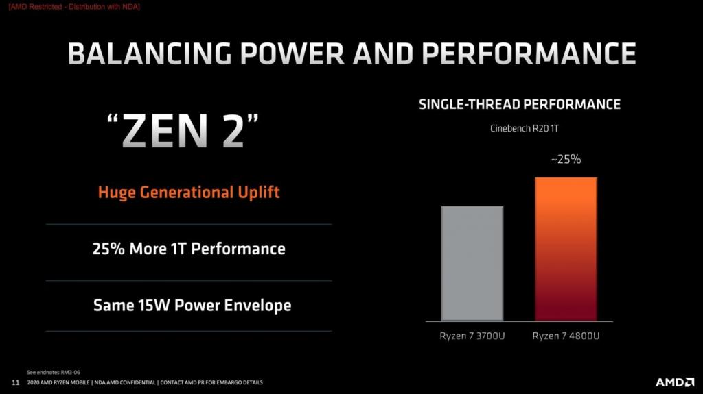 Ryzen 7 processors comparison