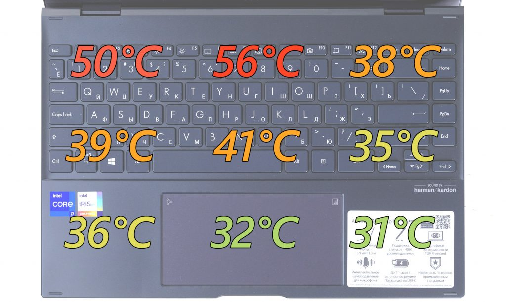 Asus heating map during tests